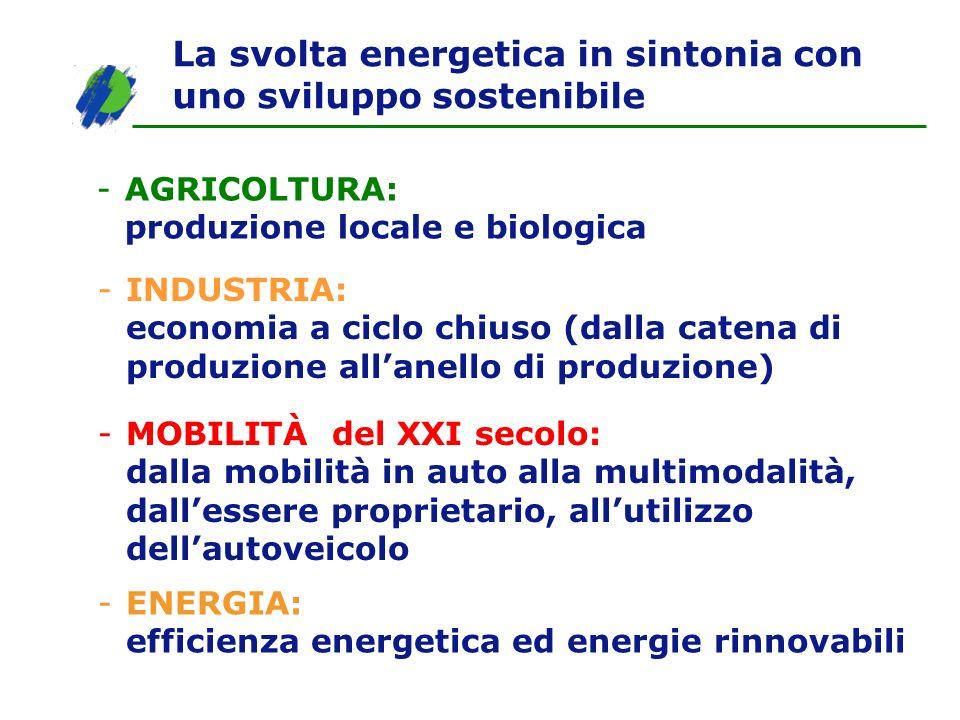 La svolta energetica in sintonia con uno sviluppo sostenibile -AGRICOLTURA: produzione locale e biologica -INDUSTRIA: economia a ciclo chiuso (dalla c