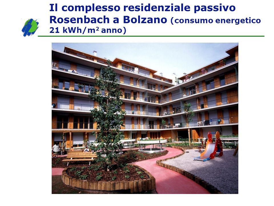 Il complesso residenziale passivo Rosenbach a Bolzano (consumo energetico 21 kWh/m 2 anno)
