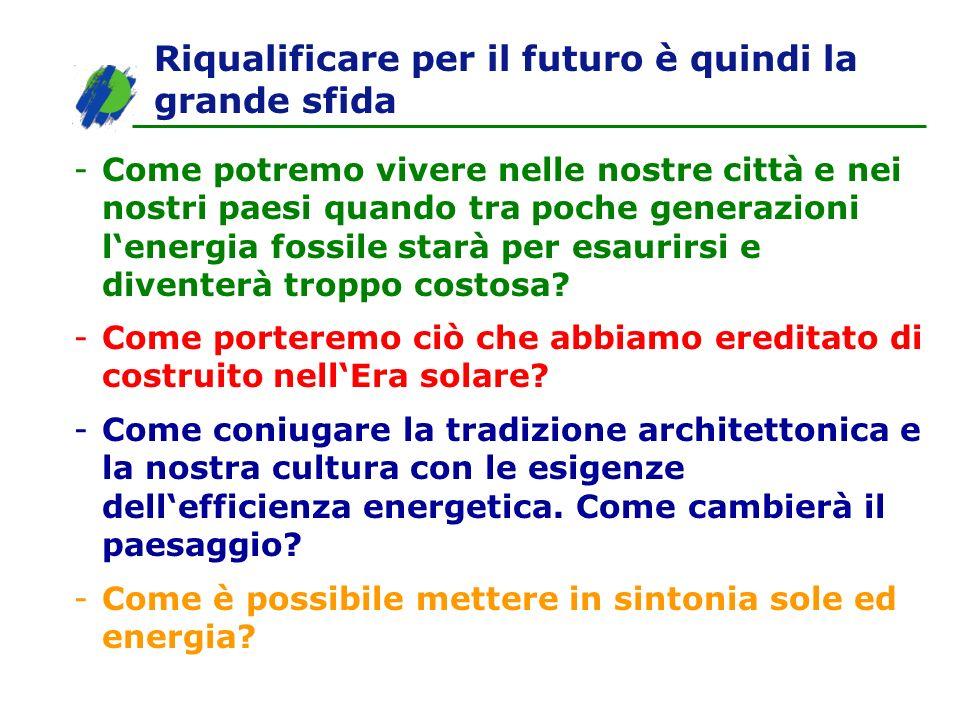 Riqualificare per il futuro è quindi la grande sfida -Come porteremo ciò che abbiamo ereditato di costruito nellEra solare? -Come coniugare la tradizi