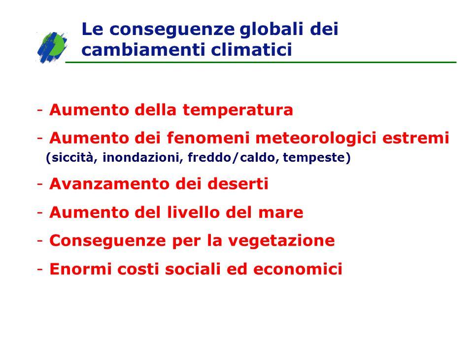 - Aumento della temperatura - Aumento dei fenomeni meteorologici estremi (siccità, inondazioni, freddo/caldo, tempeste) - Avanzamento dei deserti - Au