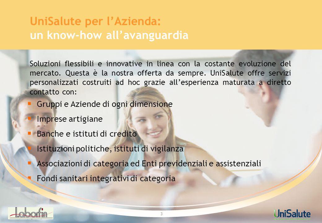 UniSalute per lAzienda: un know-how allavanguardia Soluzioni flessibili e innovative in linea con la costante evoluzione del mercato.