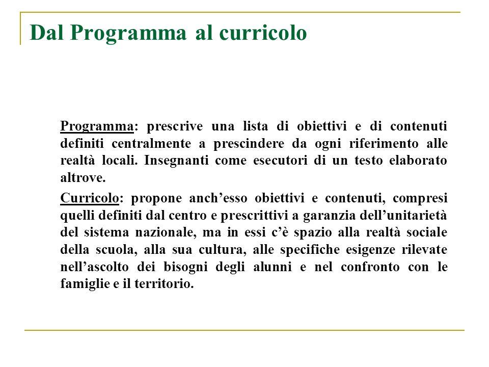 Dal Programma al curricolo Programma: prescrive una lista di obiettivi e di contenuti definiti centralmente a prescindere da ogni riferimento alle realtà locali.