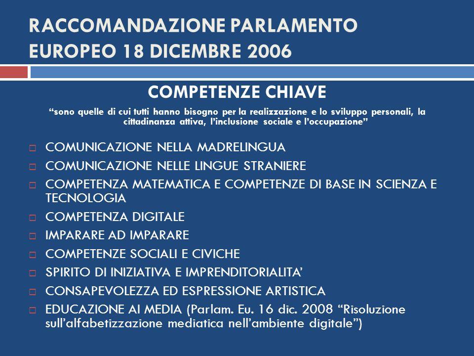 RACCOMANDAZIONE PARLAMENTO EUROPEO 18 DICEMBRE 2006 COMPETENZE CHIAVE sono quelle di cui tutti hanno bisogno per la realizzazione e lo sviluppo person