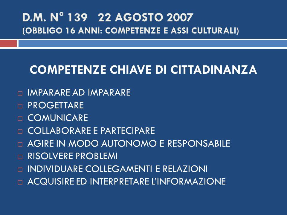 D.M. N° 139 22 AGOSTO 2007 (OBBLIGO 16 ANNI: COMPETENZE E ASSI CULTURALI) COMPETENZE CHIAVE DI CITTADINANZA IMPARARE AD IMPARARE PROGETTARE COMUNICARE