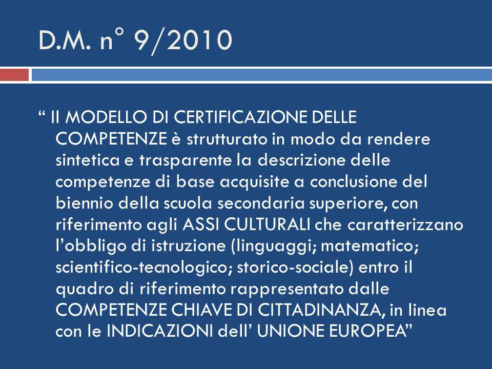 D.M. n° 9/2010 Il MODELLO DI CERTIFICAZIONE DELLE COMPETENZE è strutturato in modo da rendere sintetica e trasparente la descrizione delle competenze