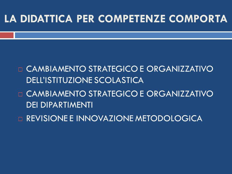 LA DIDATTICA PER COMPETENZE COMPORTA CAMBIAMENTO STRATEGICO E ORGANIZZATIVO DELLISTITUZIONE SCOLASTICA CAMBIAMENTO STRATEGICO E ORGANIZZATIVO DEI DIPA
