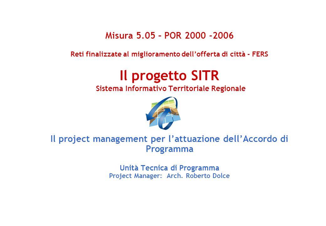 Misura 5.05 – POR 2000 -2006 Reti finalizzate al miglioramento dellofferta di città - FERS Il progetto SITR Sistema Informativo Territoriale Regionale Il project management per lattuazione dellAccordo di Programma Unità Tecnica di Programma Project Manager: Arch.