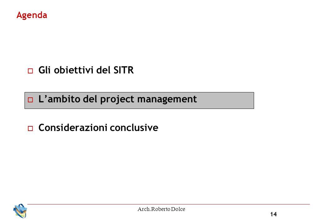 14 Arch.Roberto Dolce Agenda Gli obiettivi del SITR Lambito del project management Considerazioni conclusive