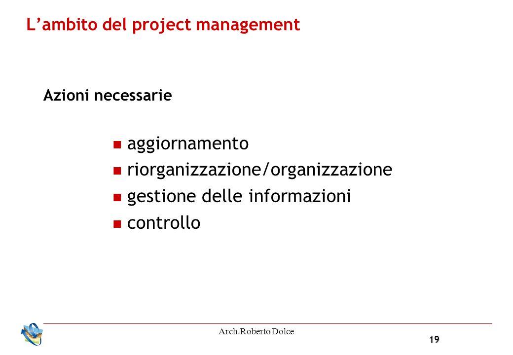 19 Arch.Roberto Dolce Lambito del project management Azioni necessarie aggiornamento riorganizzazione/organizzazione gestione delle informazioni controllo