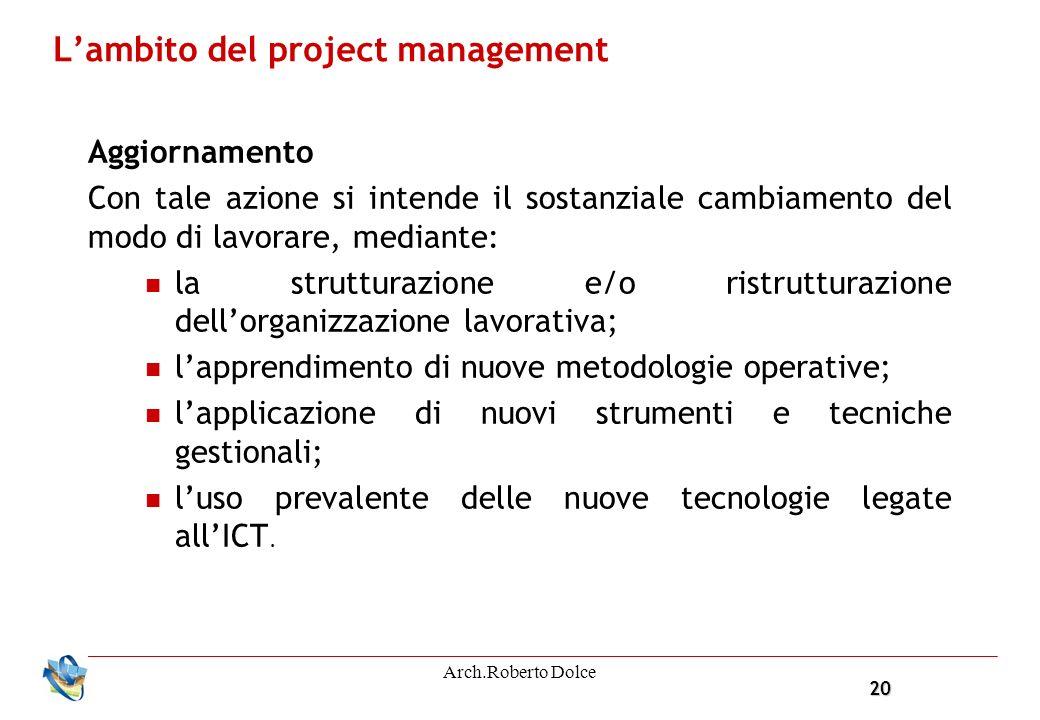 20 Arch.Roberto Dolce Lambito del project management Aggiornamento Con tale azione si intende il sostanziale cambiamento del modo di lavorare, mediant