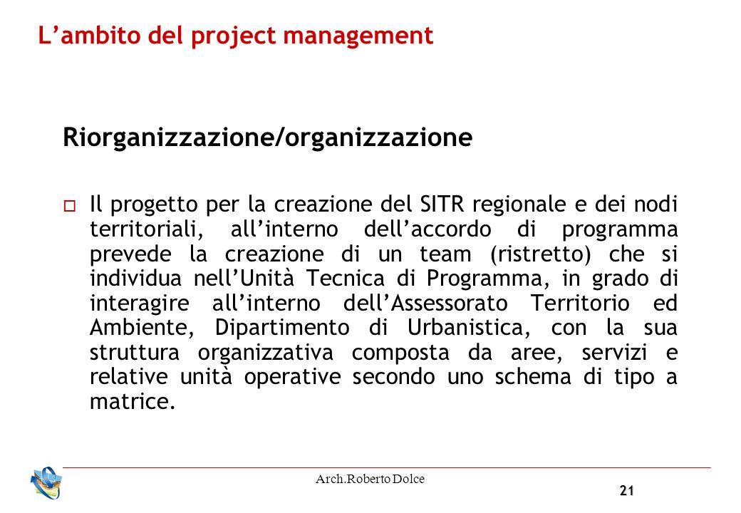 21 Arch.Roberto Dolce Lambito del project management Riorganizzazione/organizzazione Il progetto per la creazione del SITR regionale e dei nodi territ