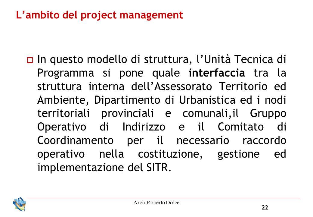 22 Arch.Roberto Dolce Lambito del project management In questo modello di struttura, lUnità Tecnica di Programma si pone quale interfaccia tra la stru