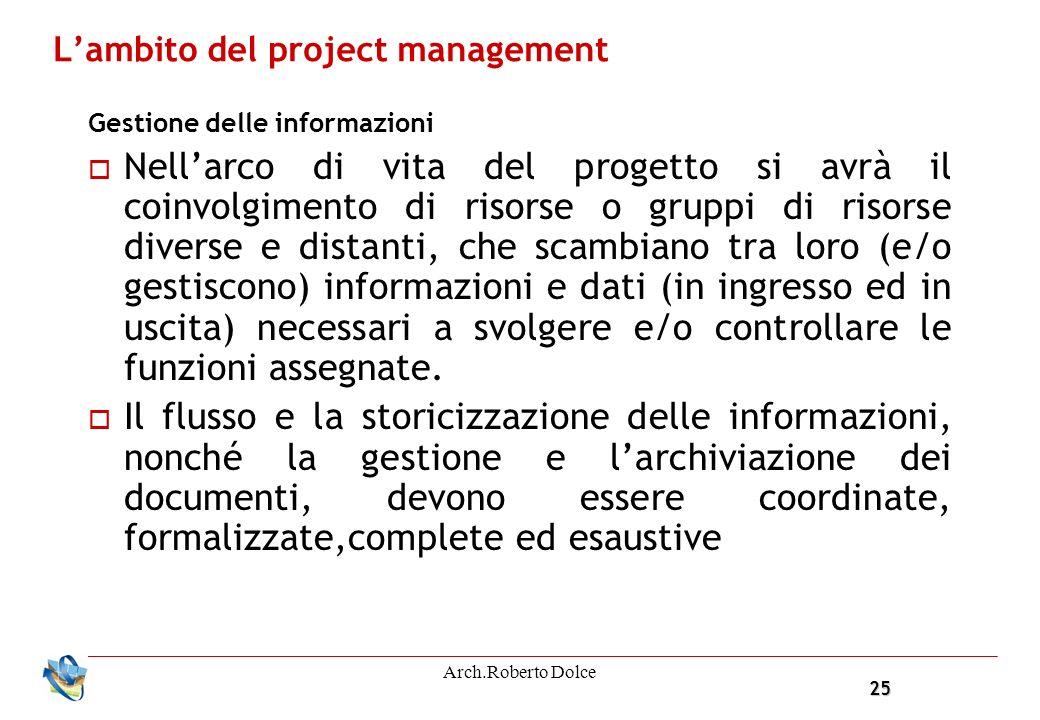 25 Arch.Roberto Dolce Lambito del project management Gestione delle informazioni Nellarco di vita del progetto si avrà il coinvolgimento di risorse o