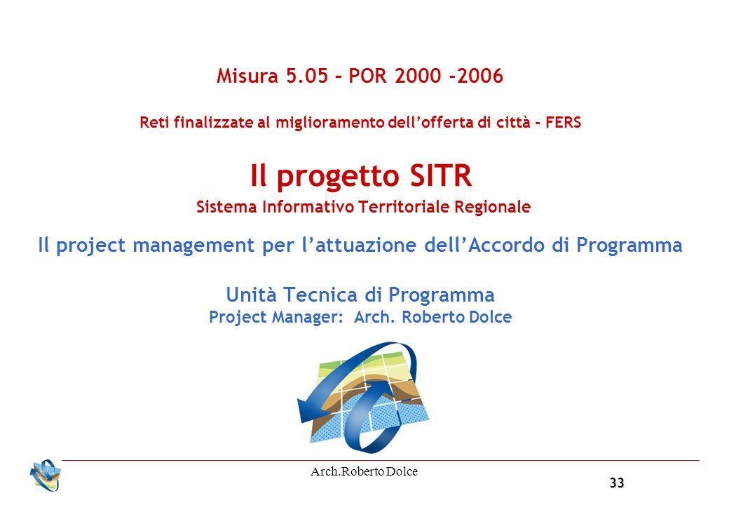33 Arch.Roberto Dolce Misura 5.05 – POR 2000 -2006 Reti finalizzate al miglioramento dellofferta di città - FERS Il progetto SITR Sistema Informativo Territoriale Regionale Il project management per lattuazione dellAccordo di Programma Unità Tecnica di Programma Project Manager: Arch.