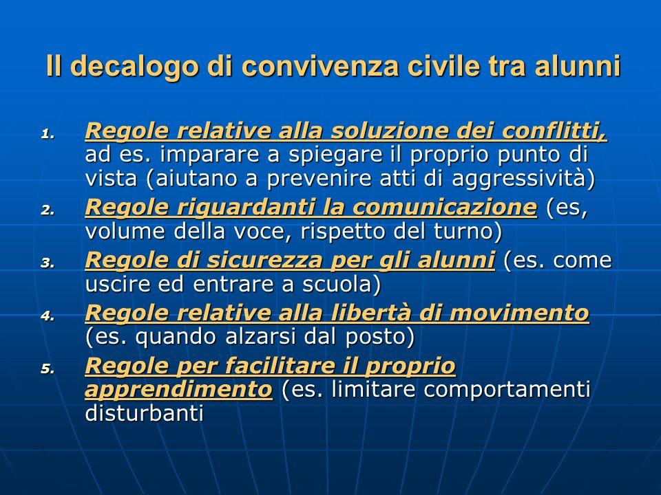 Il decalogo di convivenza civile tra alunni 1. Regole relative alla soluzione dei conflitti, ad es. imparare a spiegare il proprio punto di vista (aiu
