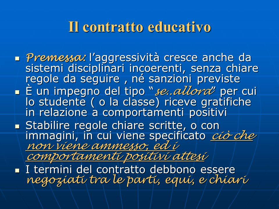 Il contratto educativo Premessa: laggressività cresce anche da sistemi disciplinari incoerenti, senza chiare regole da seguire, né sanzioni previste P