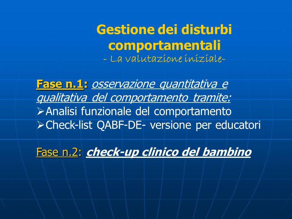 Fase n.1: Fase n.1: osservazione quantitativa e qualitativa del comportamento tramite: Analisi funzionale del comportamento Check-list QABF-DE- versio
