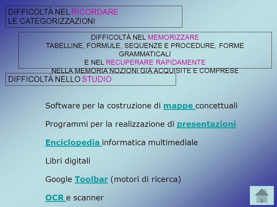 Software per la costruzione di mappe concettualimappe Programmi per la realizzazione di presentazionipresentazioni Enciclopedia Enciclopedia informati