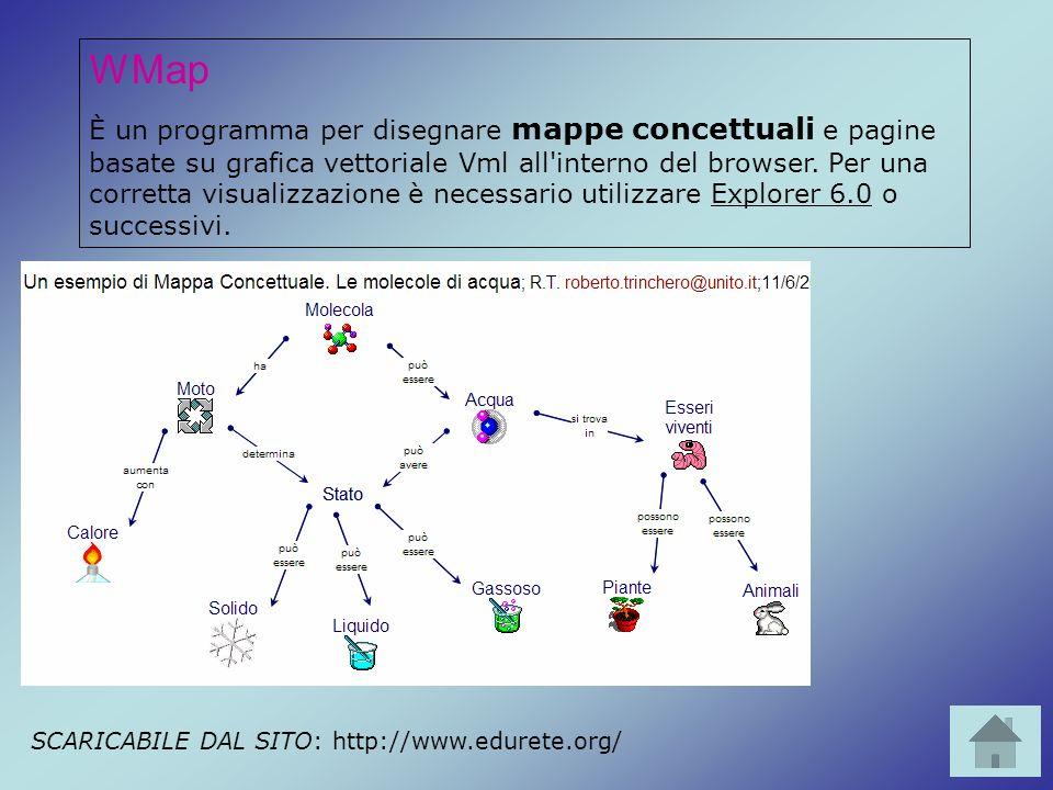 SCARICABILE DAL SITO: http://www.edurete.org/ WMap È un programma per disegnare mappe concettuali e pagine basate su grafica vettoriale Vml all'intern