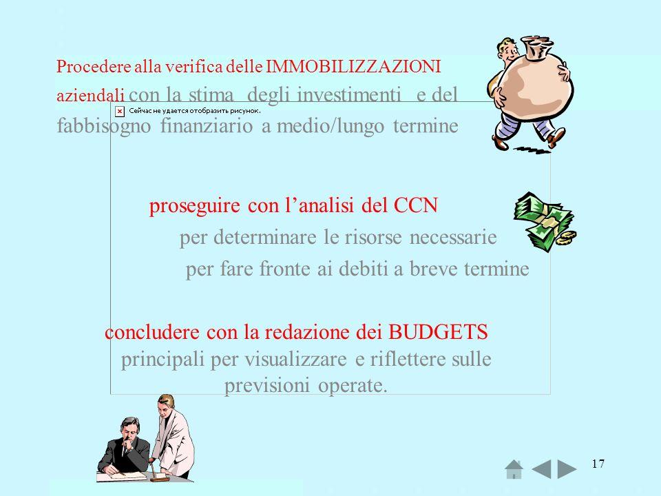 17 Procedere alla verifica delle IMMOBILIZZAZIONI aziendali con la stima degli investimenti e del fabbisogno finanziario a medio/lungo termine prosegu
