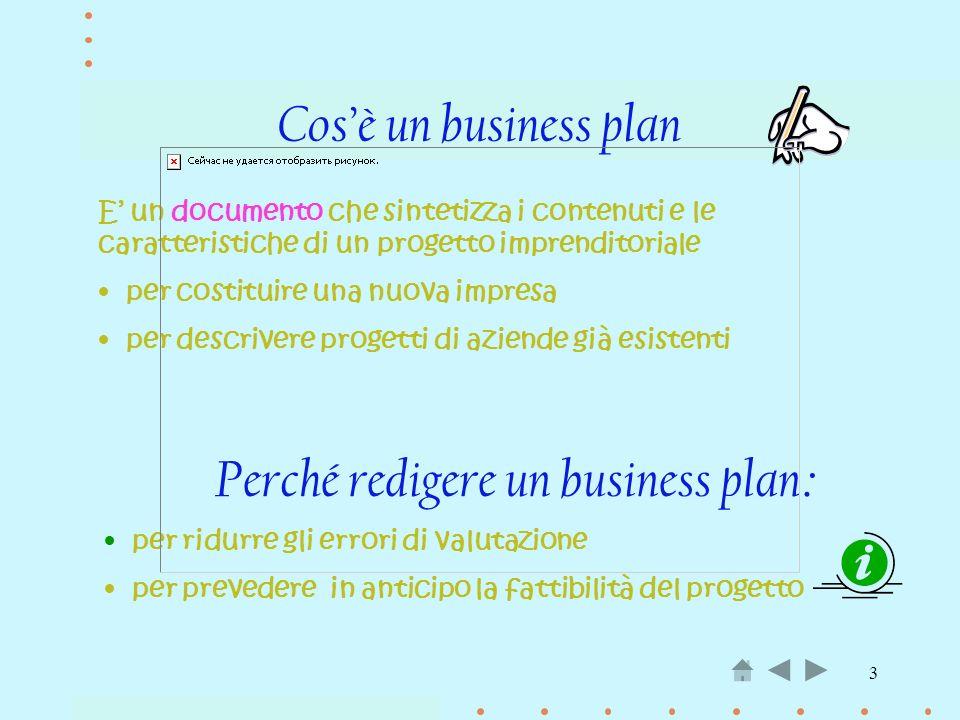 3 Cosè un business plan E un documento che sintetizza i contenuti e le caratteristiche di un progetto imprenditoriale per costituire una nuova impresa