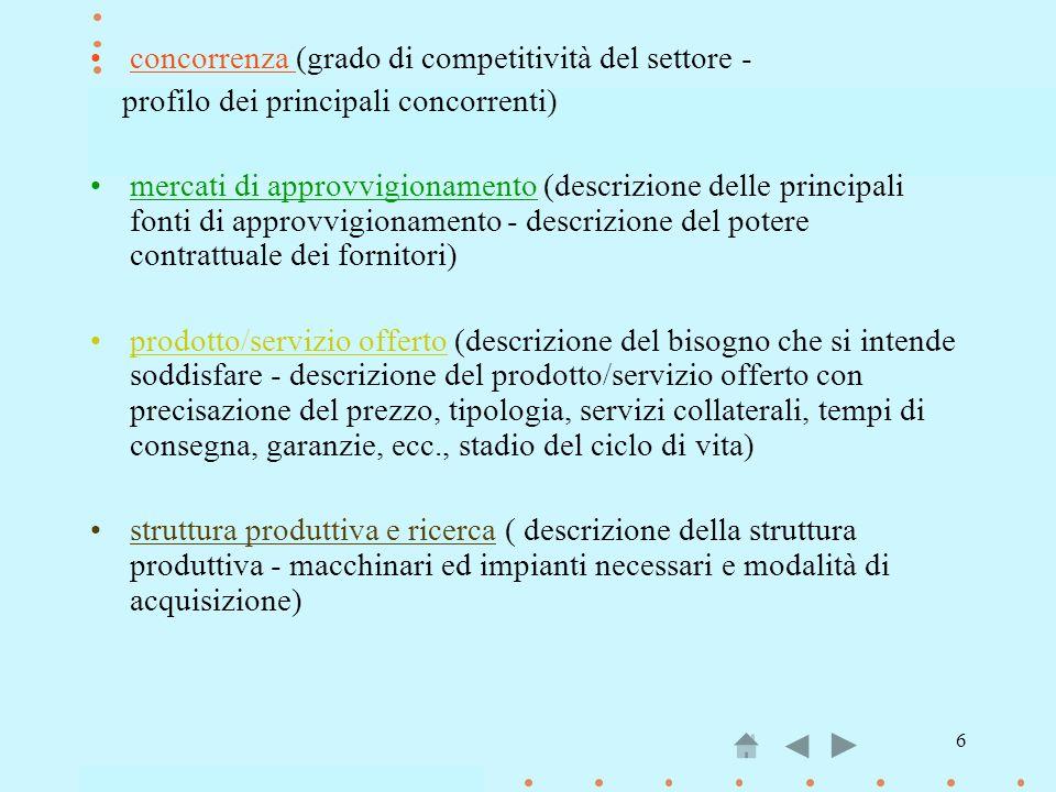 6 concorrenza (grado di competitività del settore - profilo dei principali concorrenti) mercati di approvvigionamento (descrizione delle principali fo