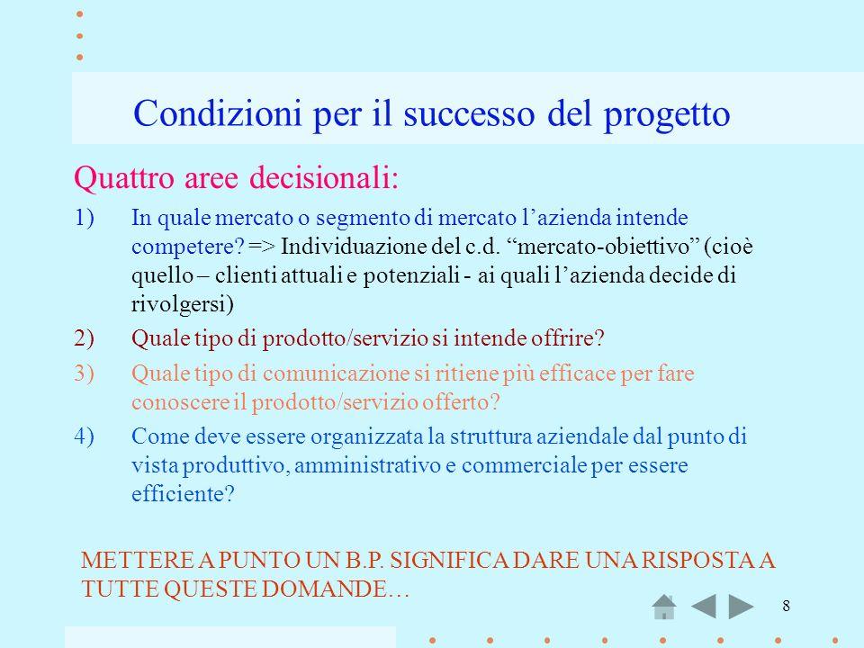 8 Condizioni per il successo del progetto Quattro aree decisionali: 1)In quale mercato o segmento di mercato lazienda intende competere? => Individuaz