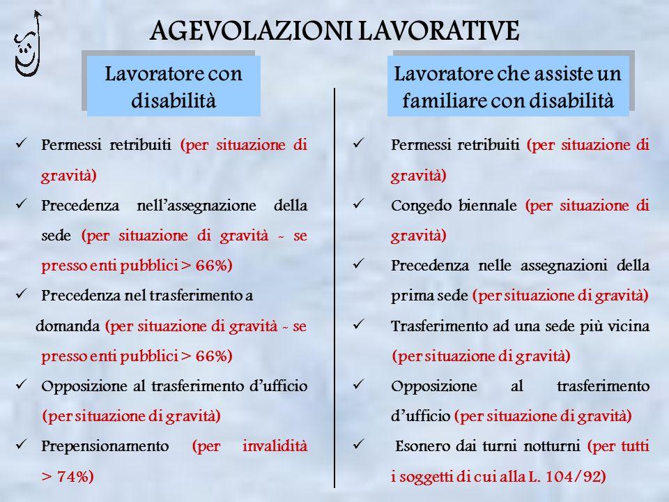 AGEVOLAZIONI LAVORATIVE Lavoratore con disabilità Lavoratore che assiste un familiare con disabilità Permessi retribuiti (per situazione di gravità) P
