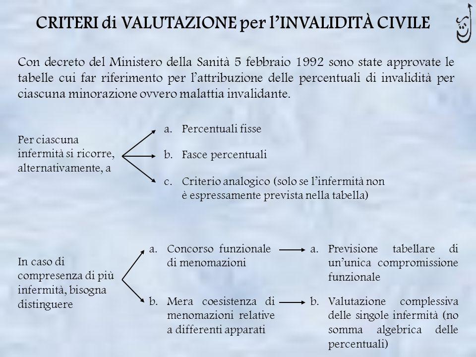 CRITERI di VALUTAZIONE per lINVALIDITÀ CIVILE Con decreto del Ministero della Sanità 5 febbraio 1992 sono state approvate le tabelle cui far riferimen