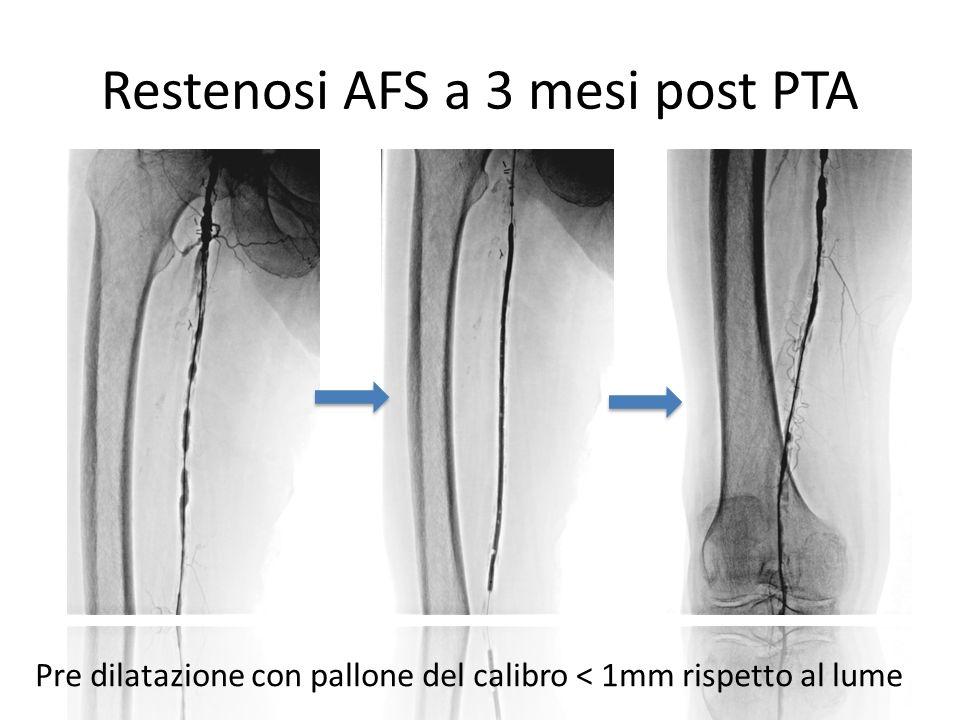 DEB SFA Angioplastica con DEB (no geographic missing)