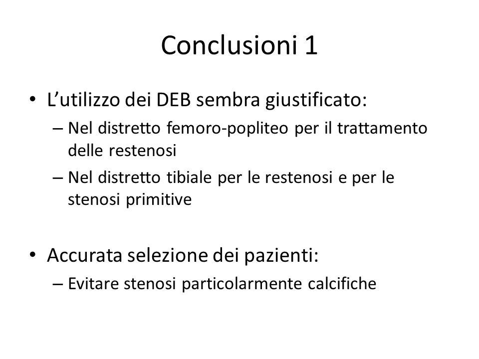 Conclusioni 2 Il corretto utilizzo del device ne garantisce le migliori prestazioni (concetto valido anche per angioplastica con pallone non medicato)