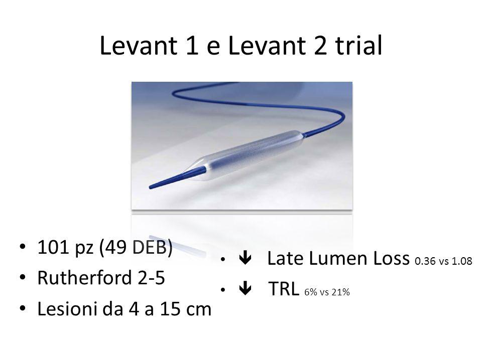 Pacifier trial 91 pz (44 DEB) Lesione media di 7±5 cm Rutherford 2-5 FU di 6 mesi Werk et al.