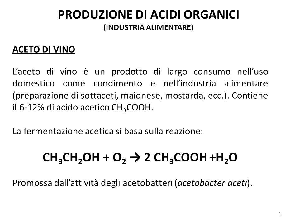 Laceto di vino è un prodotto di largo consumo nelluso domestico come condimento e nellindustria alimentare (preparazione di sottaceti, maionese, mostarda, ecc.).