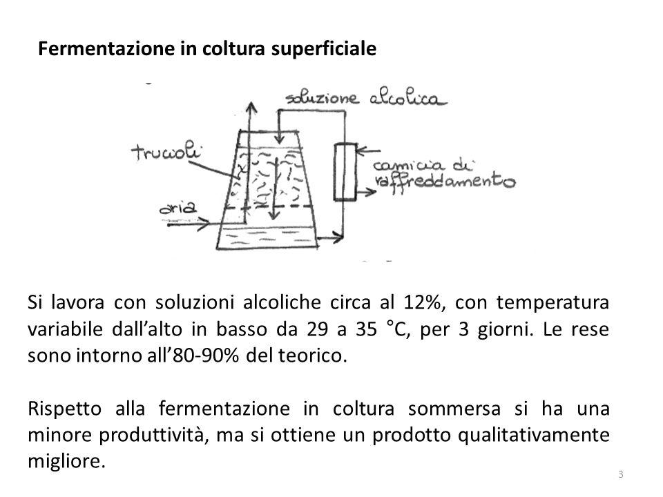 Si lavora con soluzioni alcoliche circa al 12%, con temperatura variabile dallalto in basso da 29 a 35 °C, per 3 giorni.