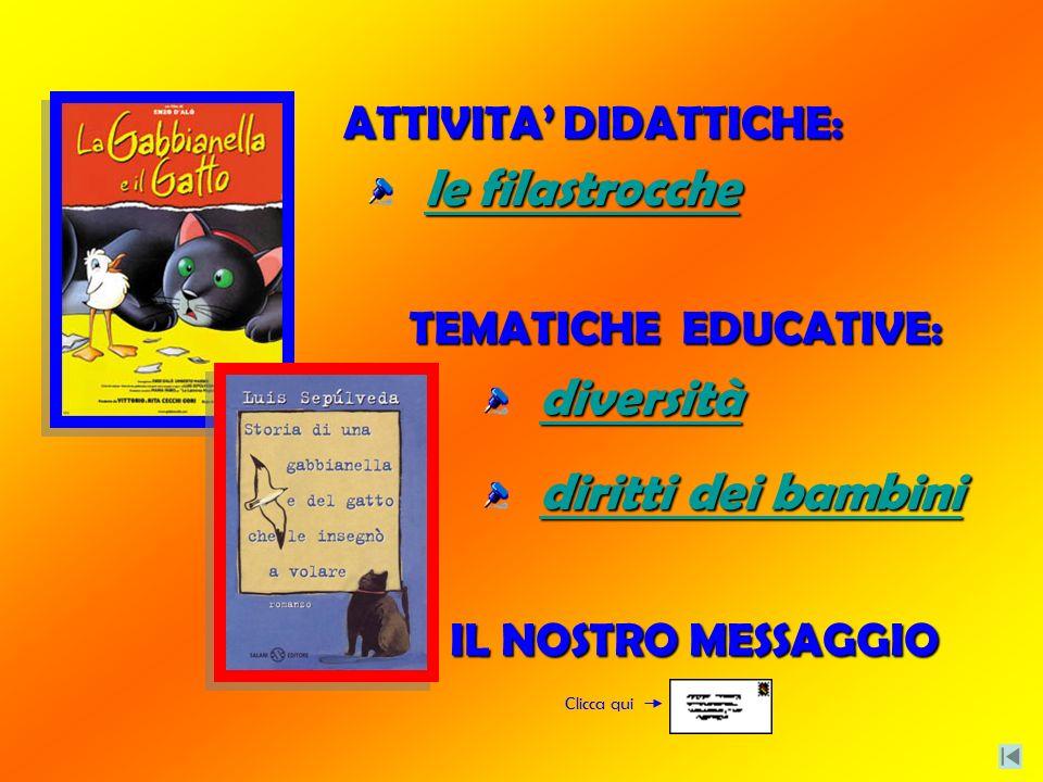 La seguente presentazione di PowerPoint, preparata ed elaborata dai ragazzi, è la traduzione in immagini, colori ed animazioni di un percorso educativ