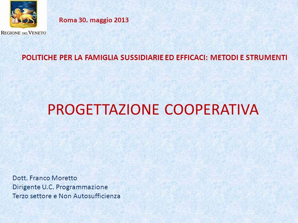 POLITICHE PER LA FAMIGLIA SUSSIDIARIE ED EFFICACI: METODI E STRUMENTI Roma 30.