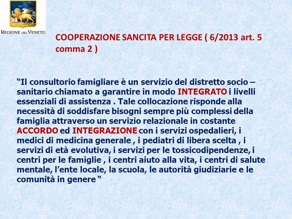 COOPERAZIONE SANCITA PER LEGGE ( 6/2013 art.