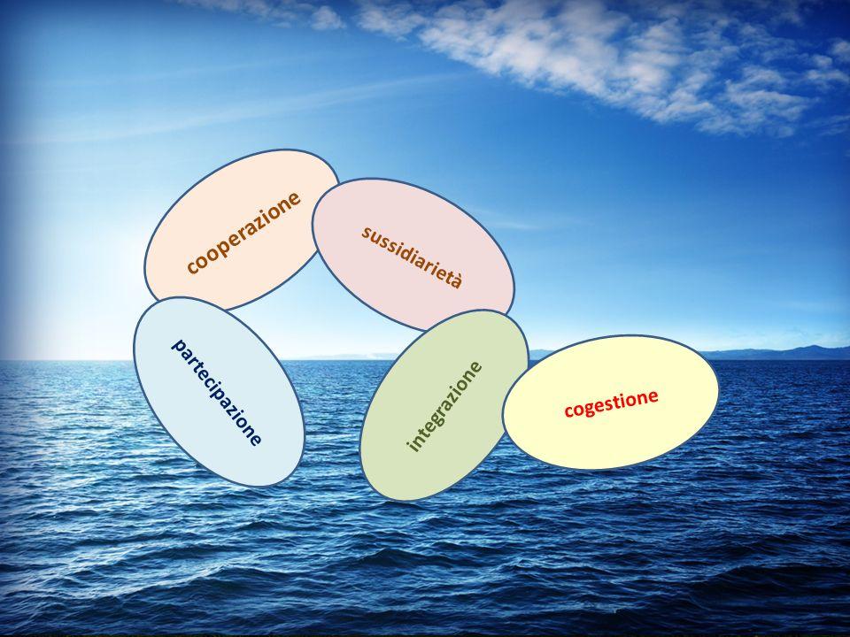 cooperazione sussidiarietà partecipazione integrazione cogestione