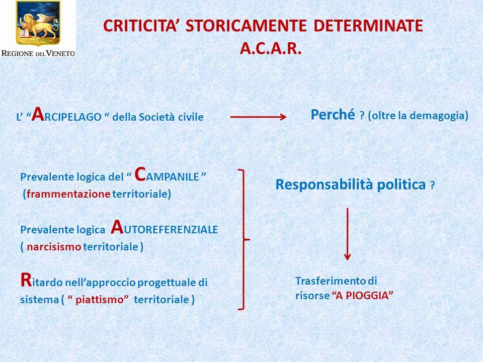 CRITICITA STORICAMENTE DETERMINATE A.C.A.R. L A RCIPELAGO della Società civile Perché .