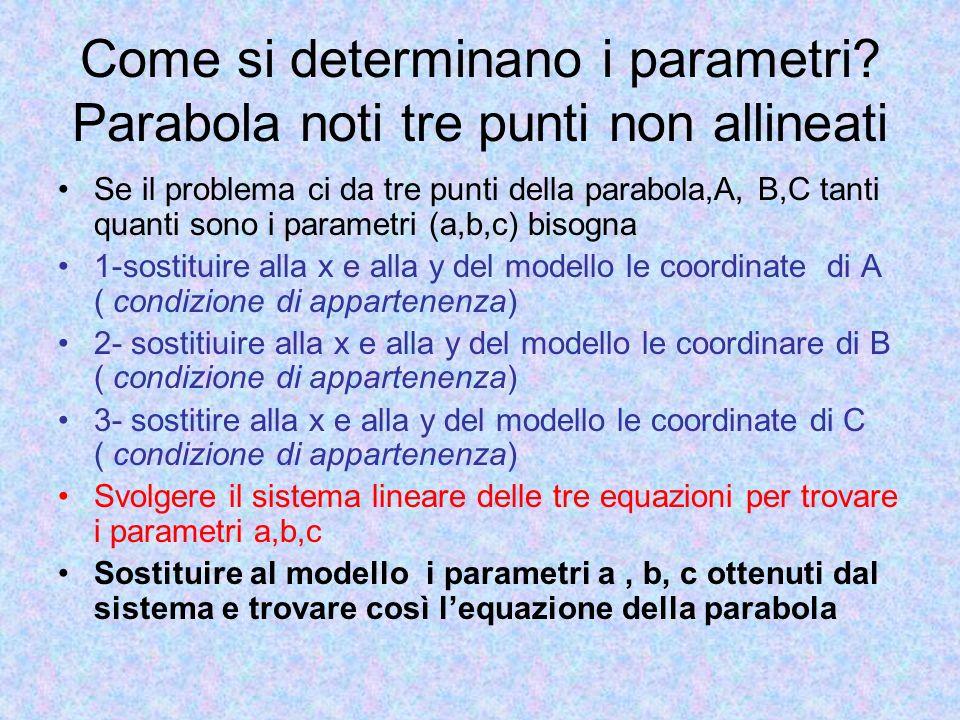 Come si determinano i parametri? Parabola noti tre punti non allineati Se il problema ci da tre punti della parabola,A, B,C tanti quanti sono i parame