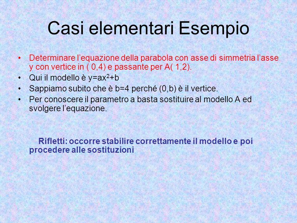 Caso elementare Esempio Stabilire lequazione della parabola con asse di simmetria lasse y e vertice nellorigine passante per A= (-1,-4) Il modello è y= a x 2 Per conoscere il parametro a basta sostituire A al modello Rifletti: occorre stabilire correttamente il modello e poi procedere alle sostituzioni
