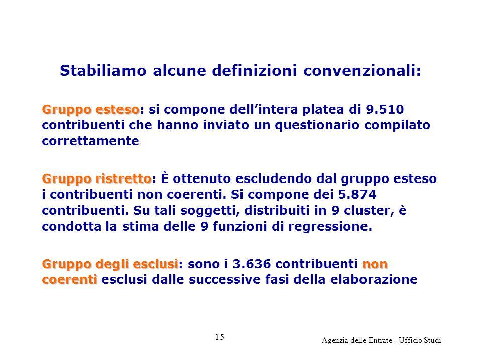 Agenzia delle Entrate - Ufficio Studi Stabiliamo alcune definizioni convenzionali: Gruppo esteso Gruppo esteso: si compone dellintera platea di 9.510