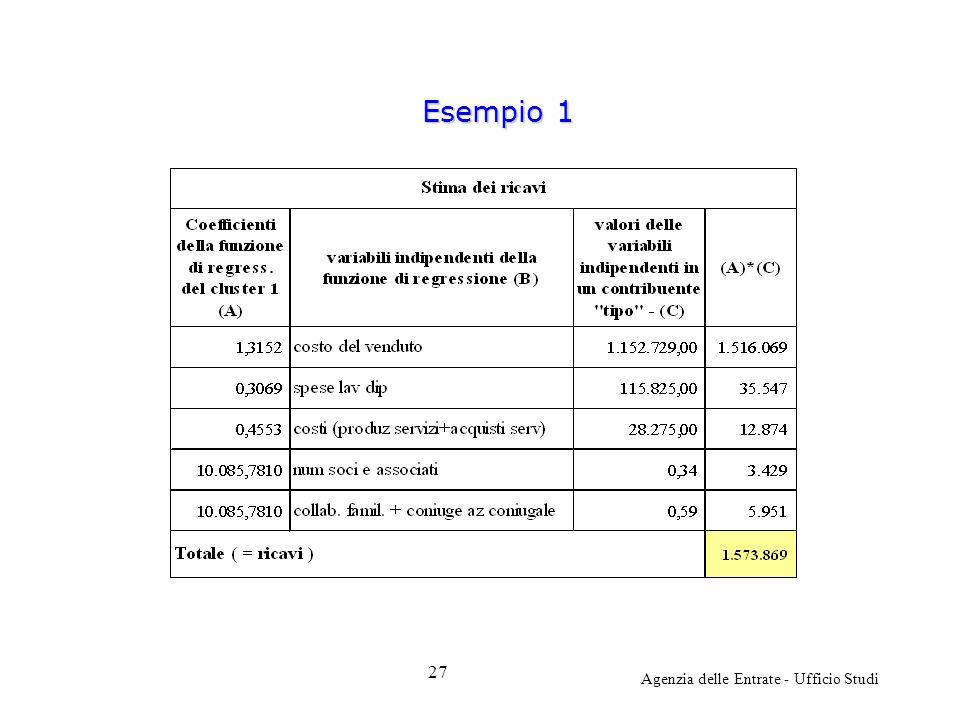 Agenzia delle Entrate - Ufficio Studi Esempio 1 27