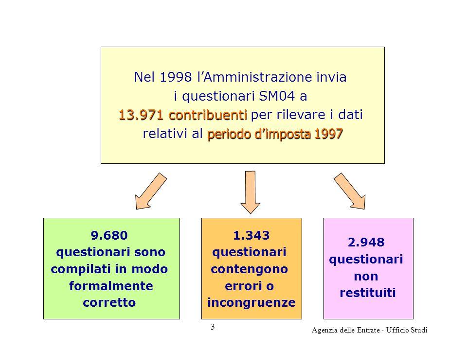Agenzia delle Entrate - Ufficio Studi Nel 1998 lAmministrazione invia i questionari SM04 a 13.971 contribuenti 13.971 contribuenti per rilevare i dati