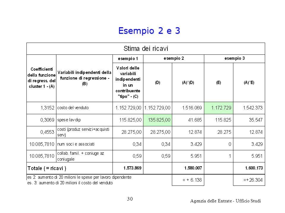 Agenzia delle Entrate - Ufficio Studi Esempio 2 e 3 30