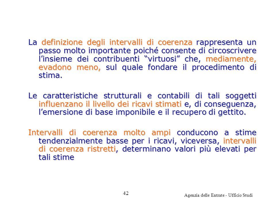 Agenzia delle Entrate - Ufficio Studi La definizione degli intervalli di coerenza rappresenta un passo molto importante poiché consente di circoscrive