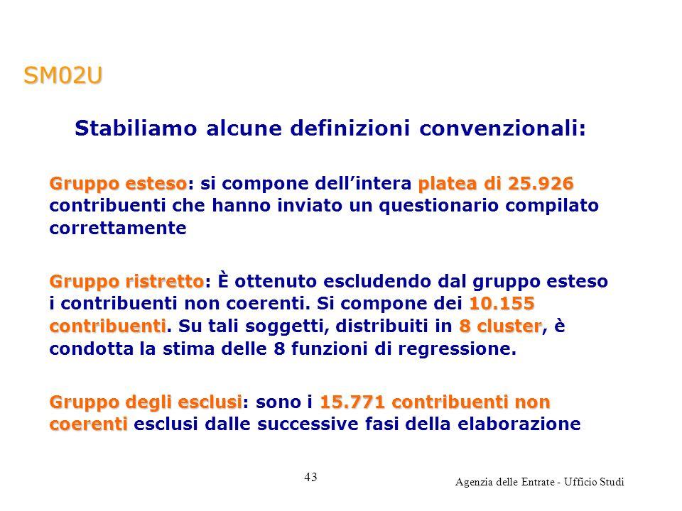 Agenzia delle Entrate - Ufficio Studi Stabiliamo alcune definizioni convenzionali: Gruppo estesoplatea di 25.926 Gruppo esteso: si compone dellintera