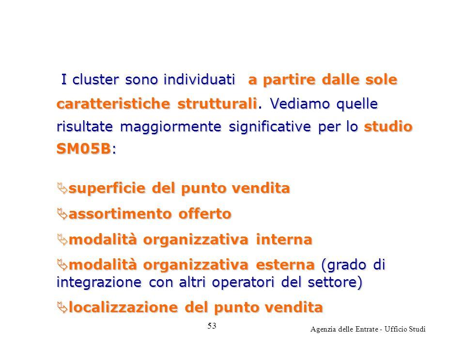 Agenzia delle Entrate - Ufficio Studi I cluster sono individuatia partire dalle sole caratteristiche strutturaliVediamo quelle risultate maggiormente significative per lo studio SM05B: I cluster sono individuati a partire dalle sole caratteristiche strutturali.
