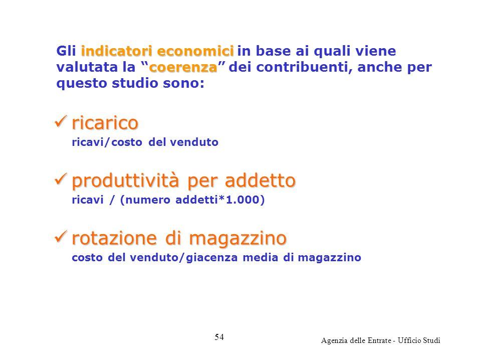 Agenzia delle Entrate - Ufficio Studi indicatori economici coerenza Gli indicatori economici in base ai quali viene valutata la coerenza dei contribue