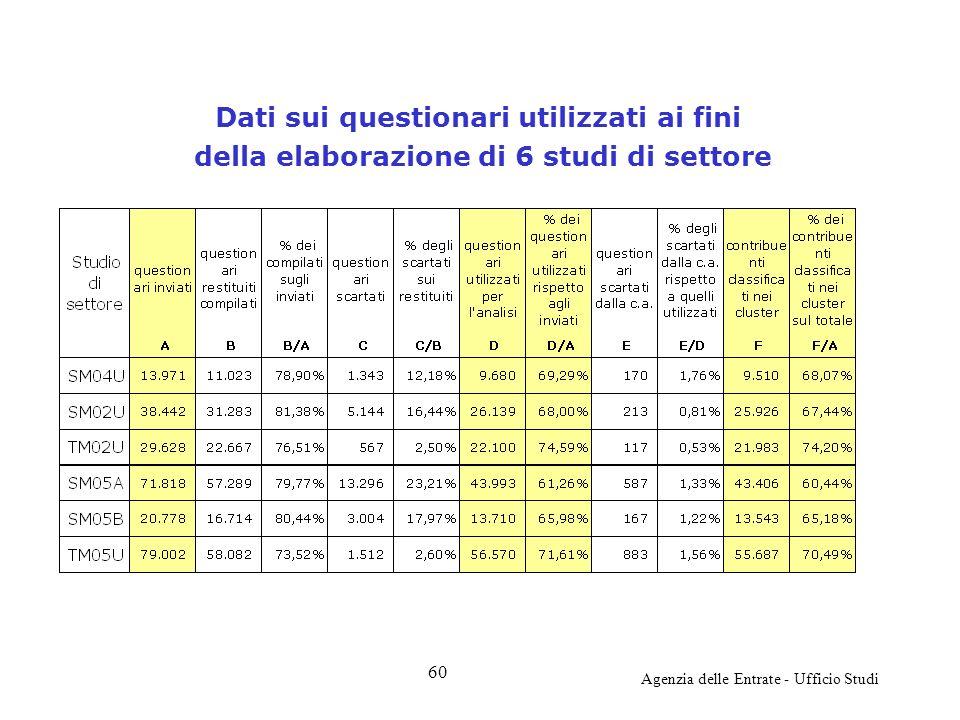 Agenzia delle Entrate - Ufficio Studi Dati sui questionari utilizzati ai fini della elaborazione di 6 studi di settore 60